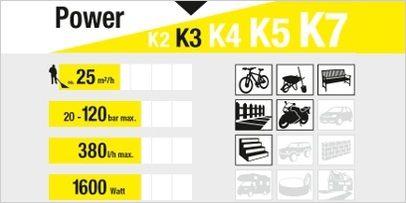 Karcher K3 Car